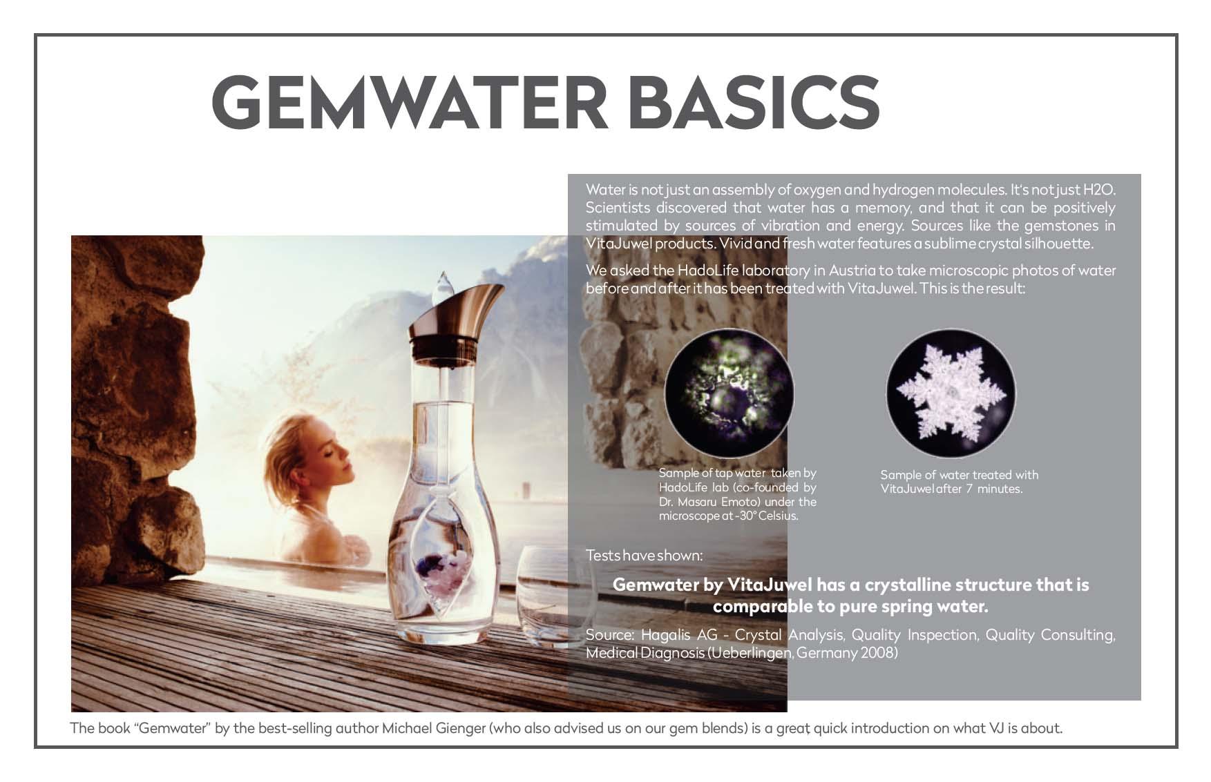 Gemwater Basics